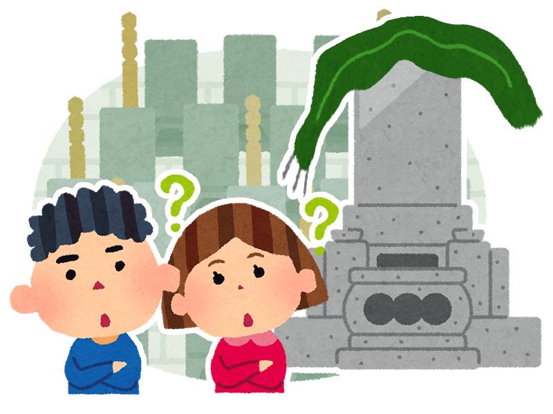 岩手県の葬儀の特徴のイメージ