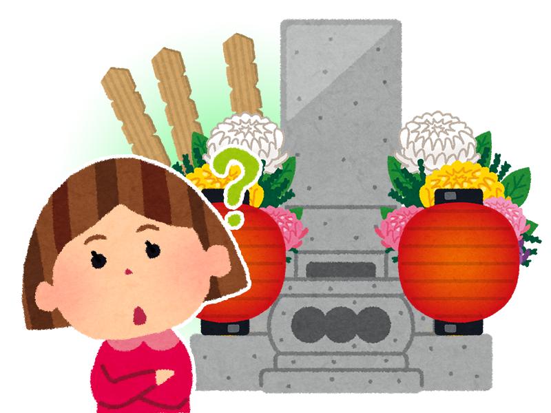 岐阜県の葬儀のイメージ画像