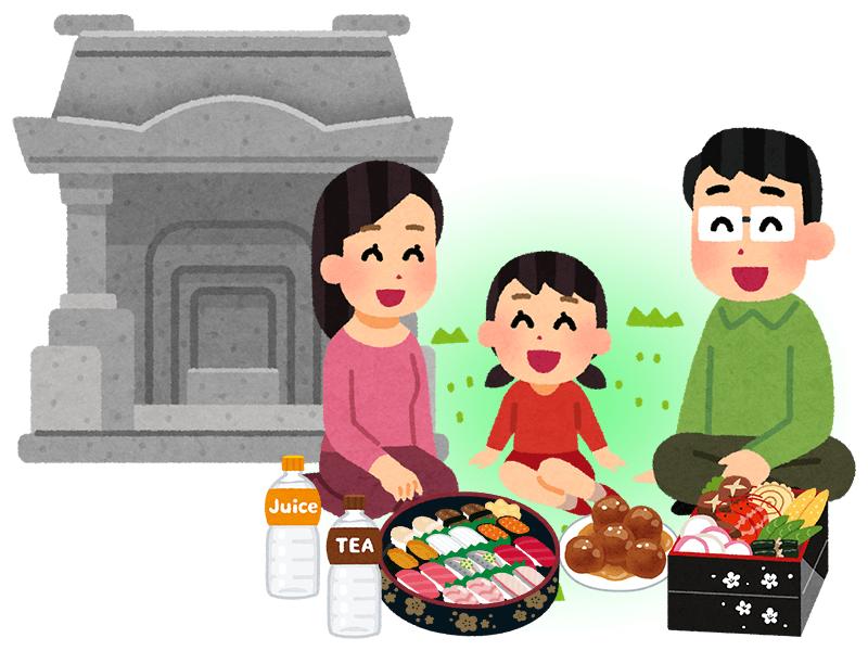 沖縄県のお墓で行われる「清明祭」について解説したイラスト