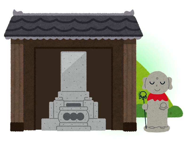 鹿児島県のお墓の独特な風習について