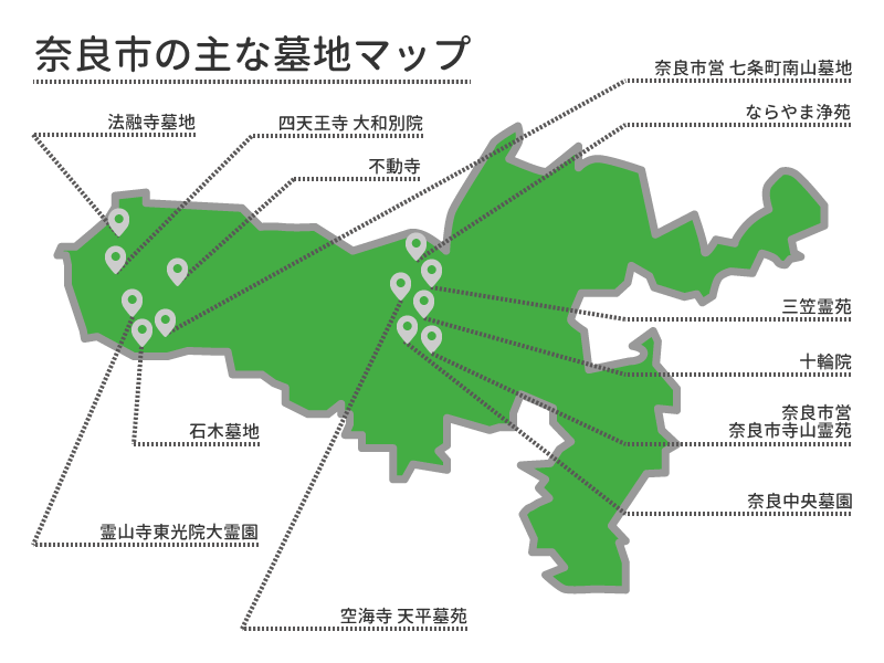 奈良市の主な墓地マップ
