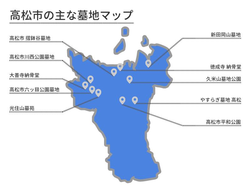 高松市の主な墓地マップ