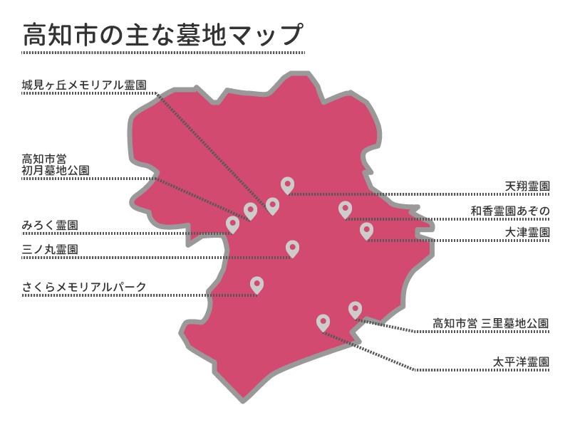 高知市の主な墓地マップ