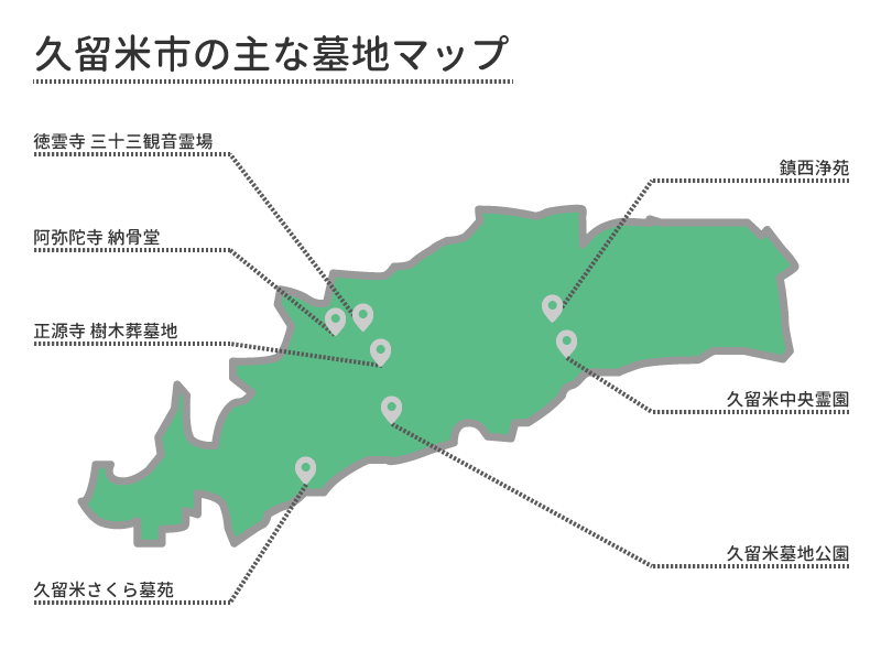 久留米市の主な墓地マップ