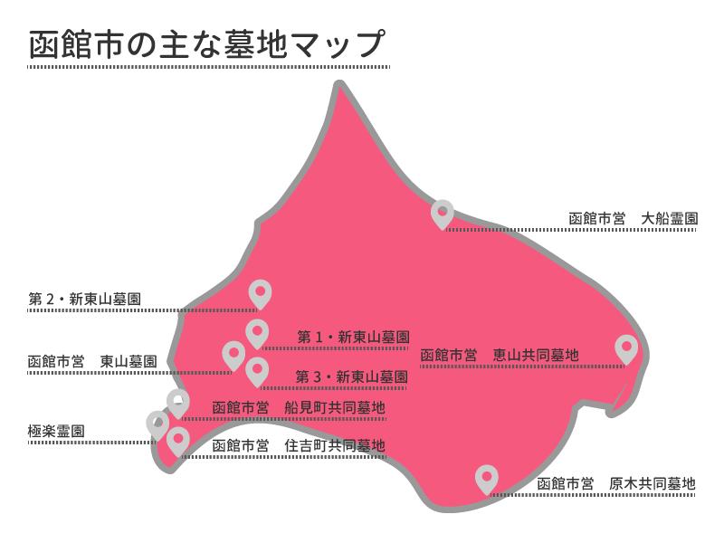 函館市の主な墓地マップ