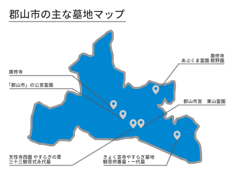 郡山市の主な墓地マップ
