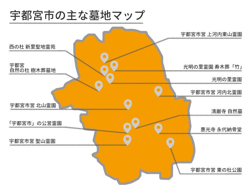 宇都宮市の主な墓地マップ