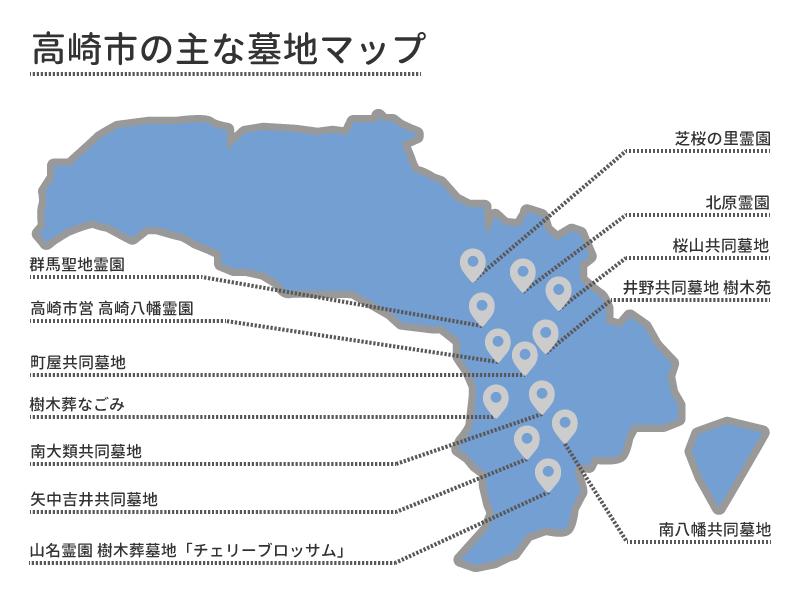 高崎市の主な墓地マップ