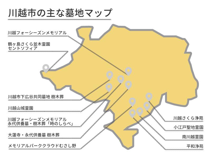 川越市の主な墓地マップ