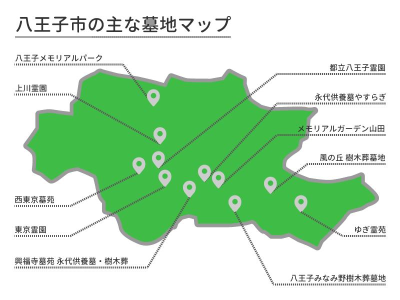 八王子市の主な墓地マップ