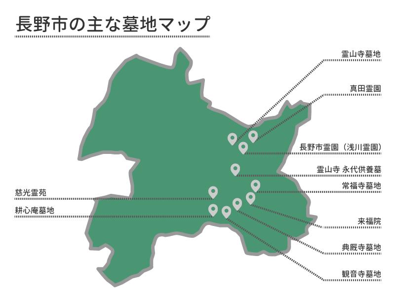 長野市の主な墓地マップ