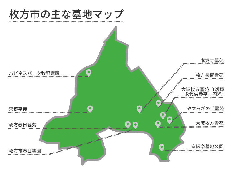 枚方市の主な墓地マップ