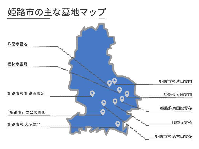 姫路市の主な墓地マップ